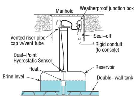Veeder Root Dual-Point Hydrostatic Sensor