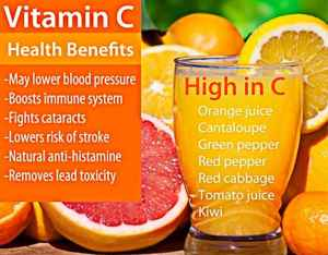 Vitamin C To Boost The Immune System