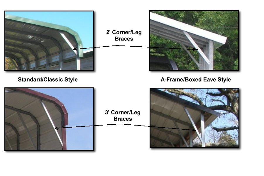 National Steel Carports A FrameBoxed Eave Vertical Roof