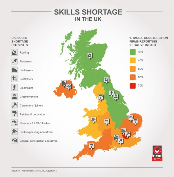 FMB Skills Shortages in the UK