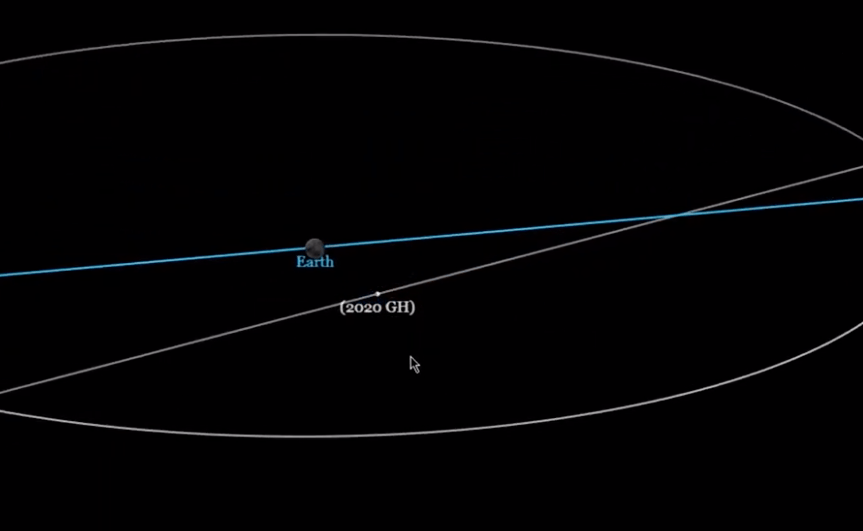 Just a matter of time: 5 asteroids passed between earth and moon in past month