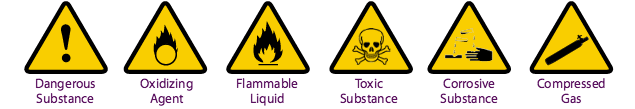 Farm fire safety Dangerous substances in Ireland