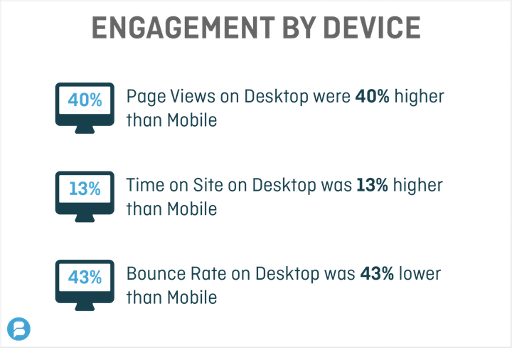 Engagement-Device
