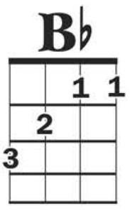 Bb chord uke