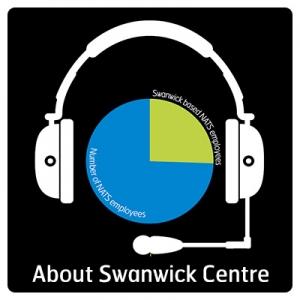 SwanwickCentrepsd