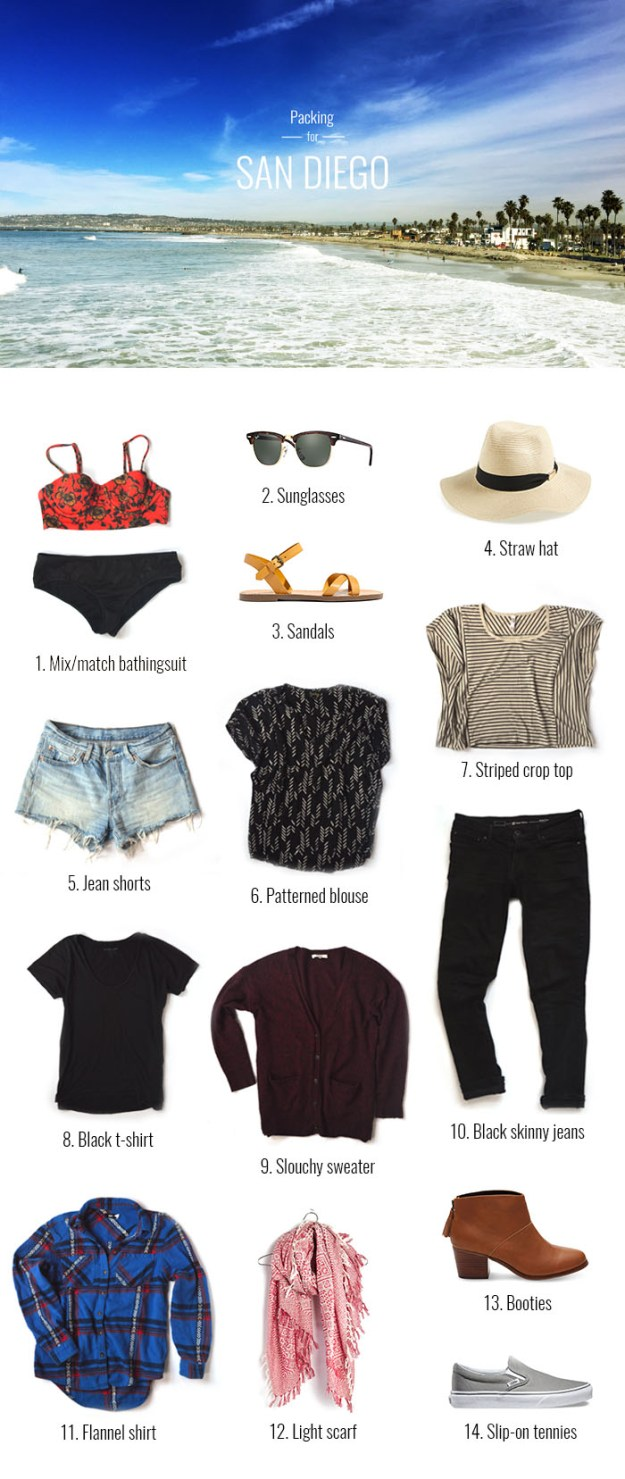 Packing list for a weekend trip in San Diego