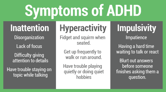 the causes symptoms and treatment of attention deficit hyperactivity disorder adhd A 14-month randomized clinical trial of treatment strategies for attention-deficit hyperactivity disorder (ad/hd) (1999) archives of general psychiatry , 56:1073-1086 national institute of .