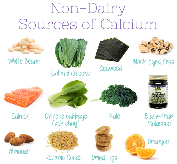 Non-Dairy Calcium Food Sources that Will Surprise You