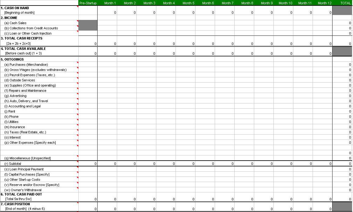 Free Excel Spreadsheets For Small Business