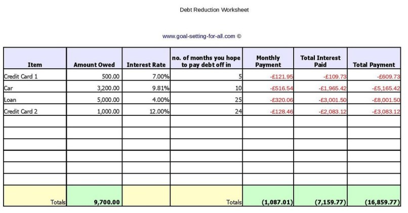 multiple credit card payoff calculator spreadsheet ziesite co