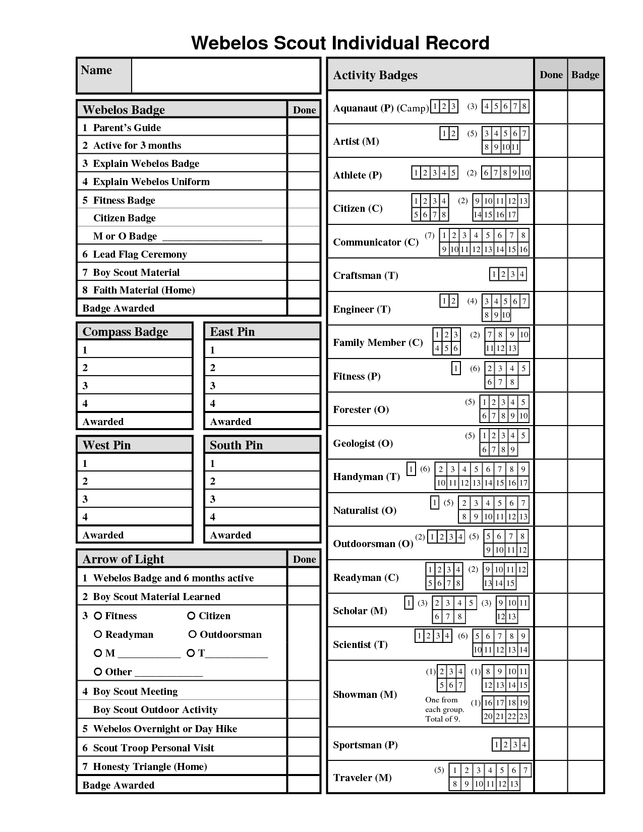 New Cub Scout Tracking Sheet