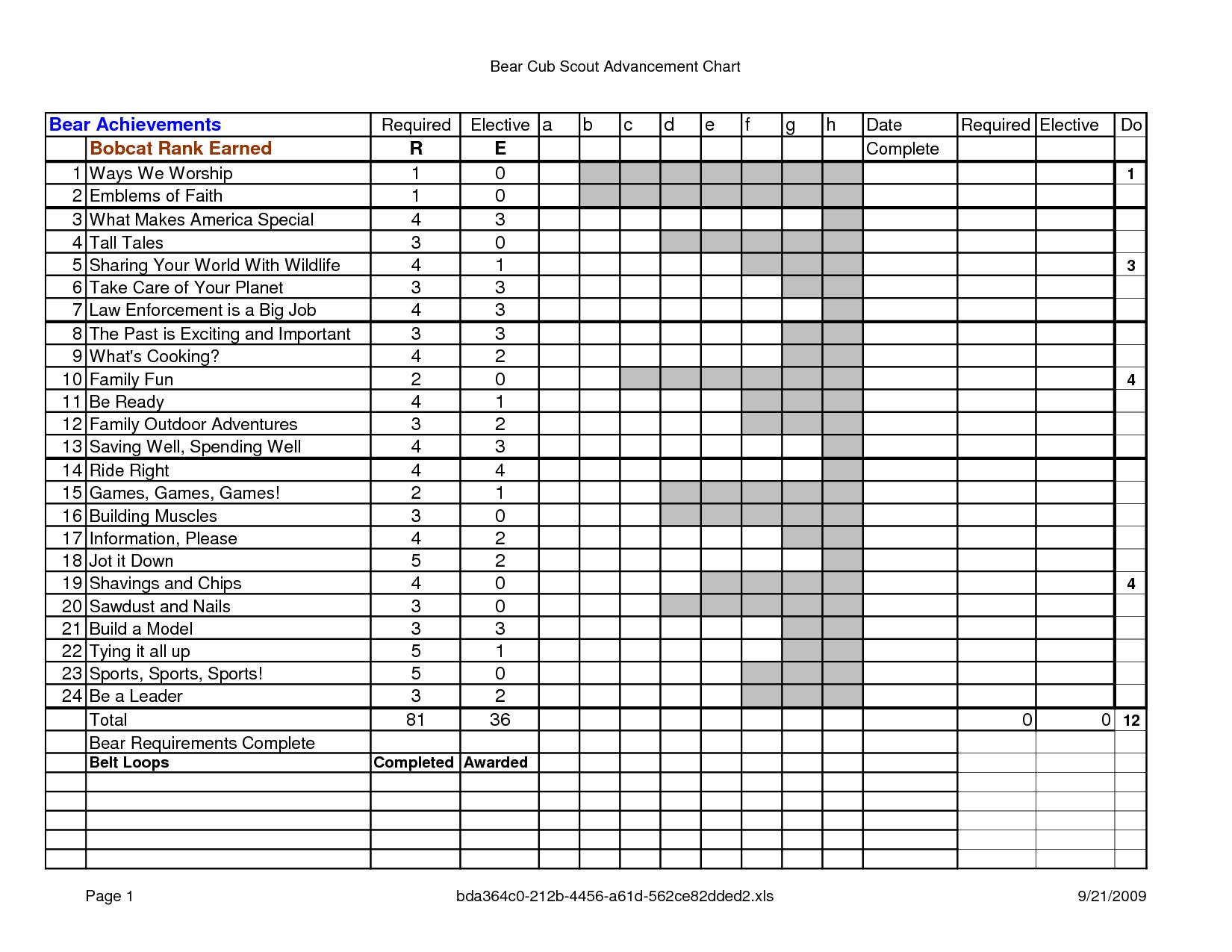 Boy Scout Advancement Tracking Sheet