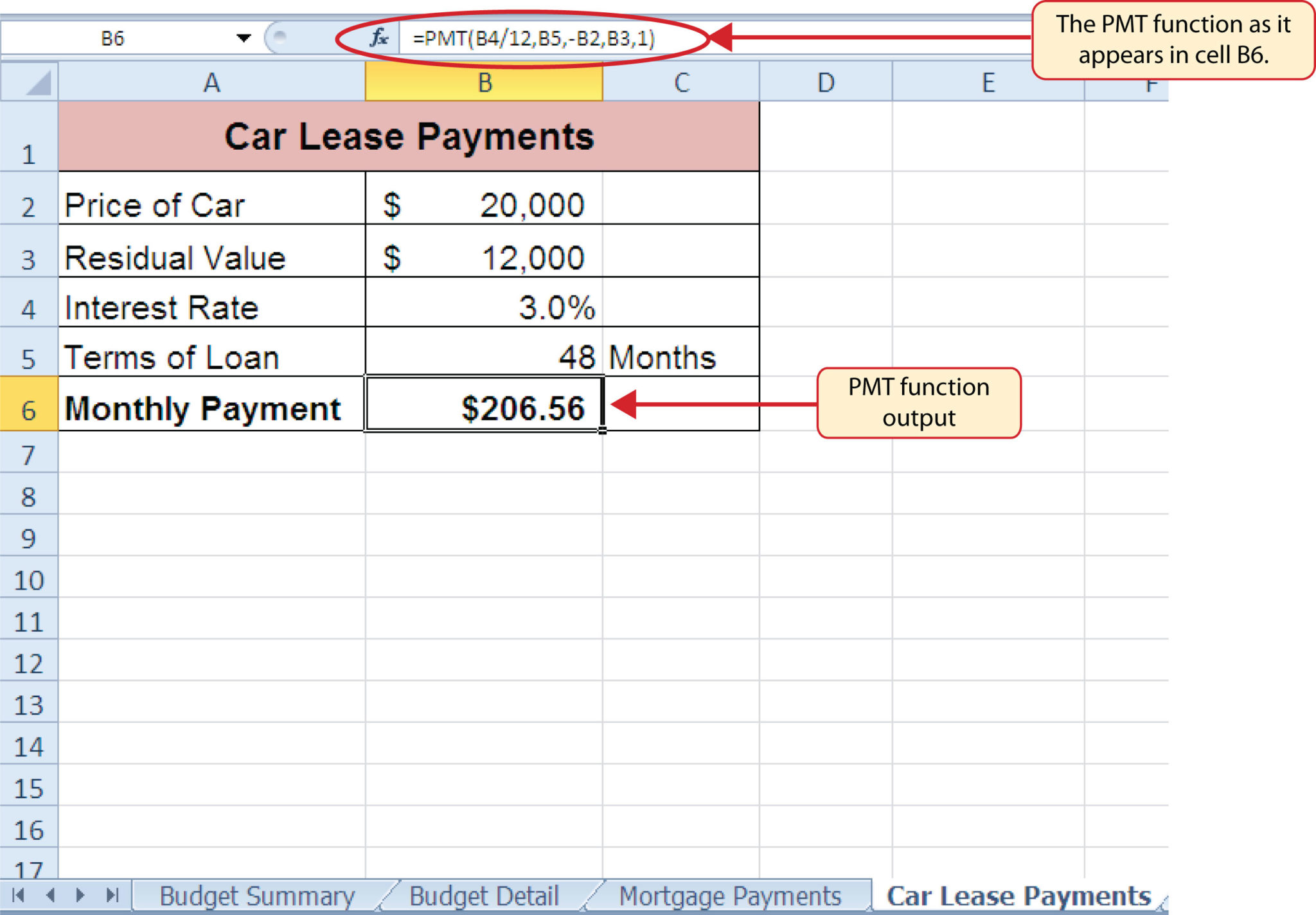 Lease Calculator Excel Spreadsheet
