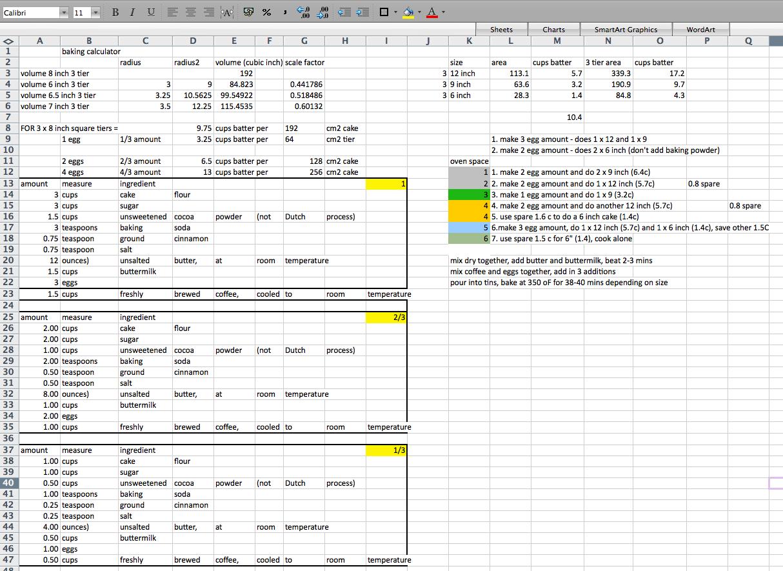 Food Cost Calculator Spreadsheet