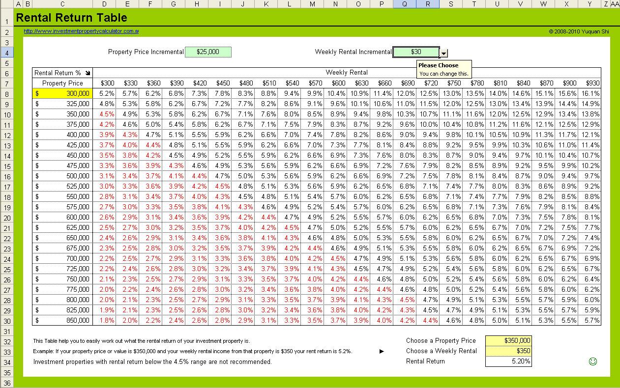 100 Boma Excel Spreadsheet