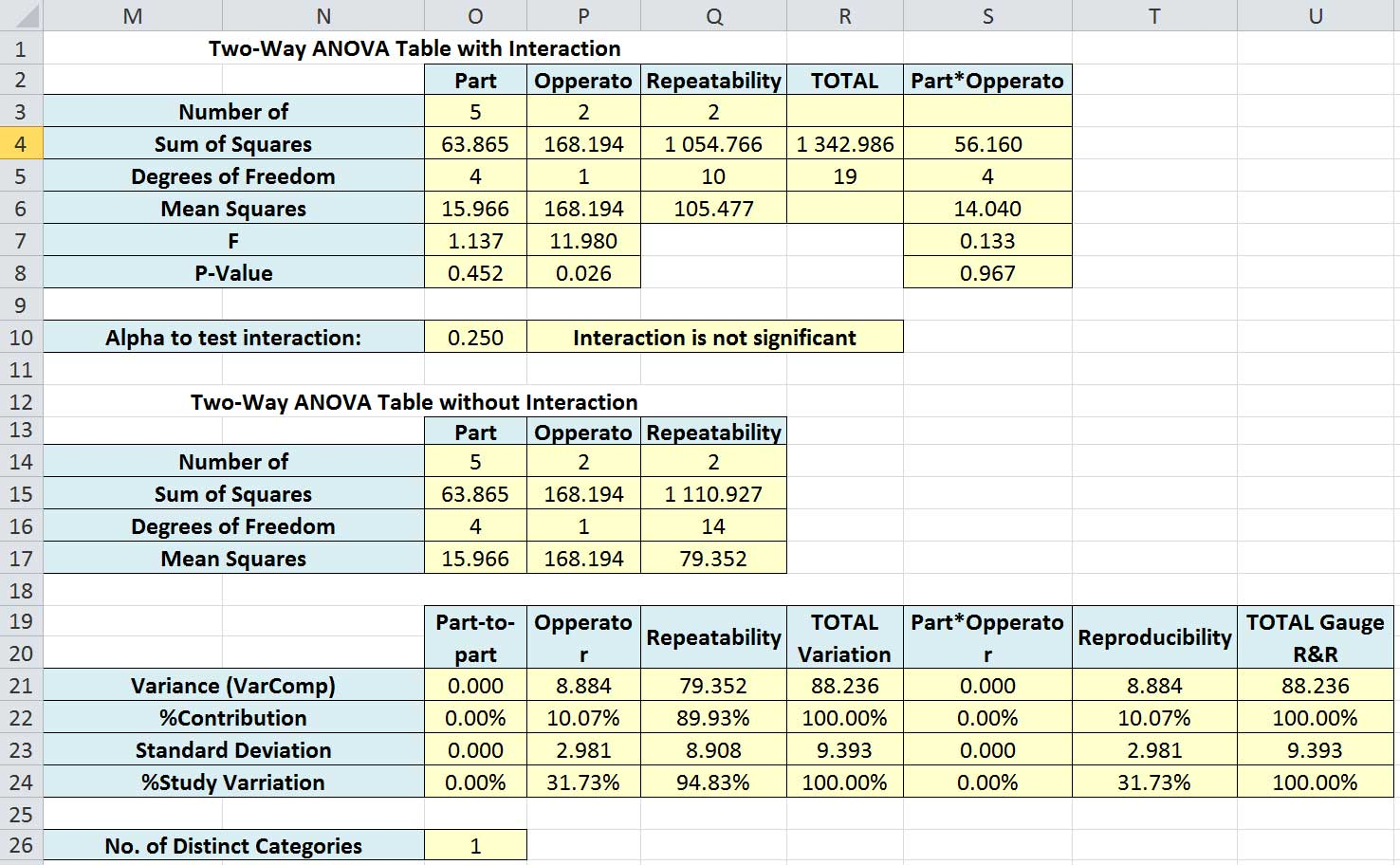 Ms Excel Components