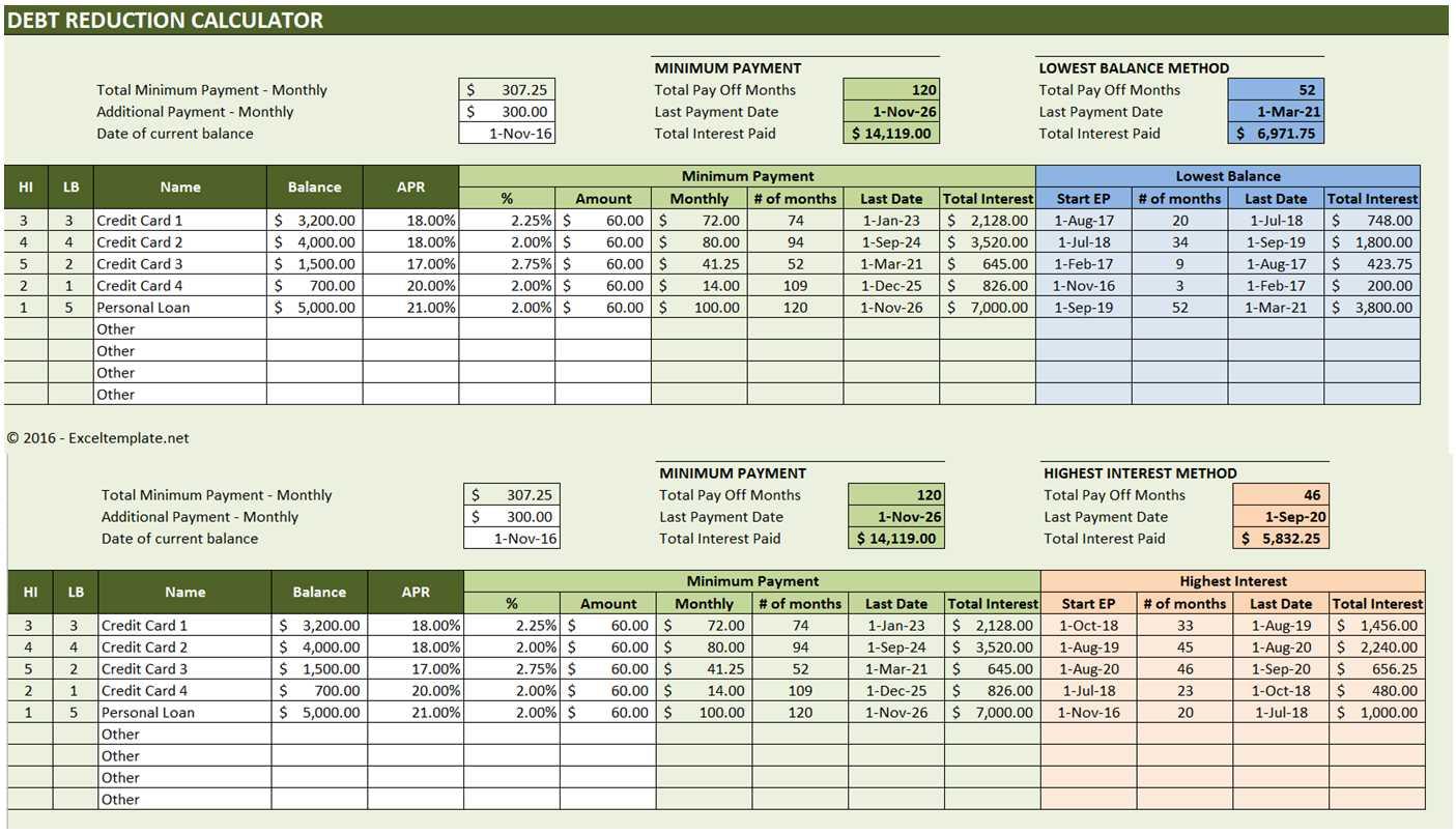 Debt Stacking Excel Spreadsheet