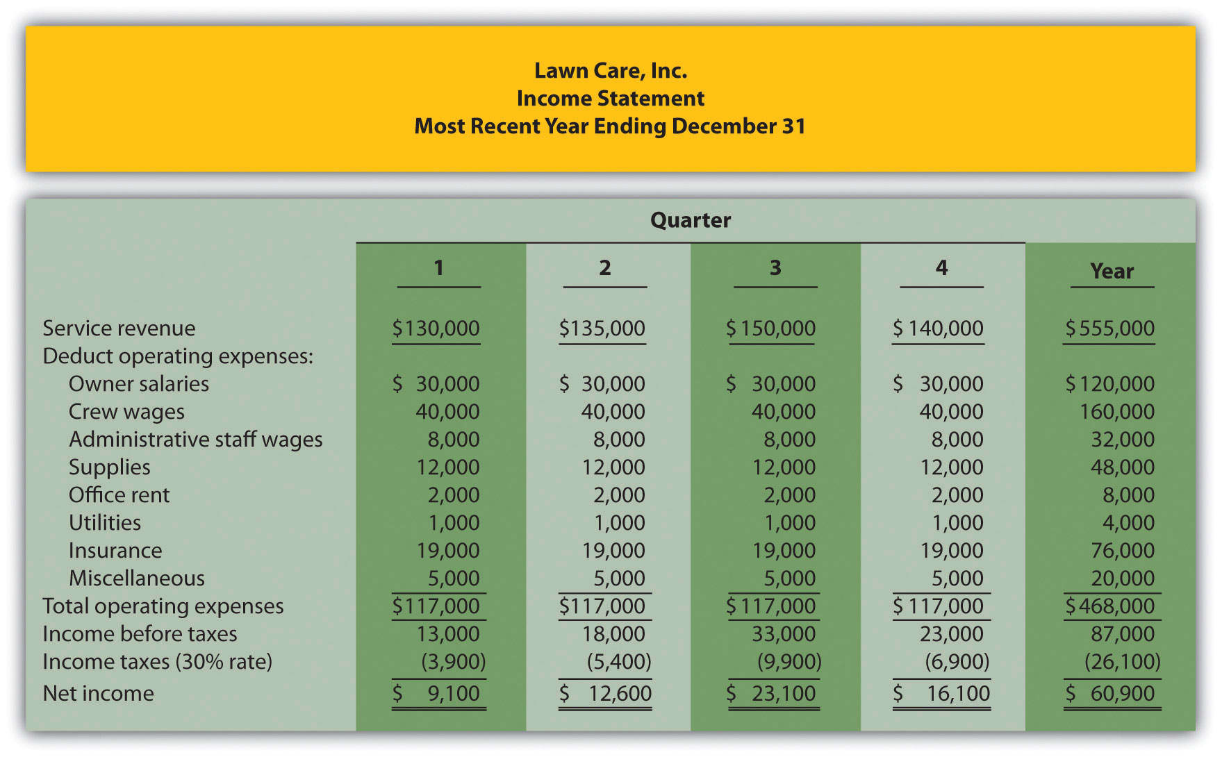 Small Business Monthly Income And Expense Worksheet