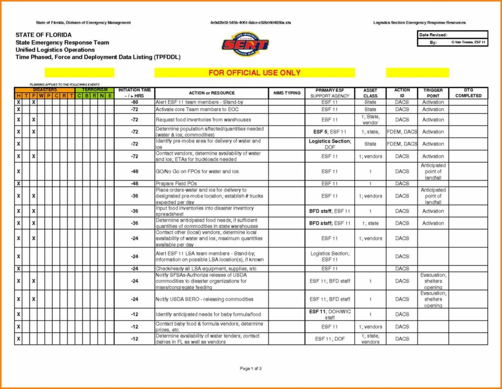 Hotel Housekeeping Inventory Spreadsheet