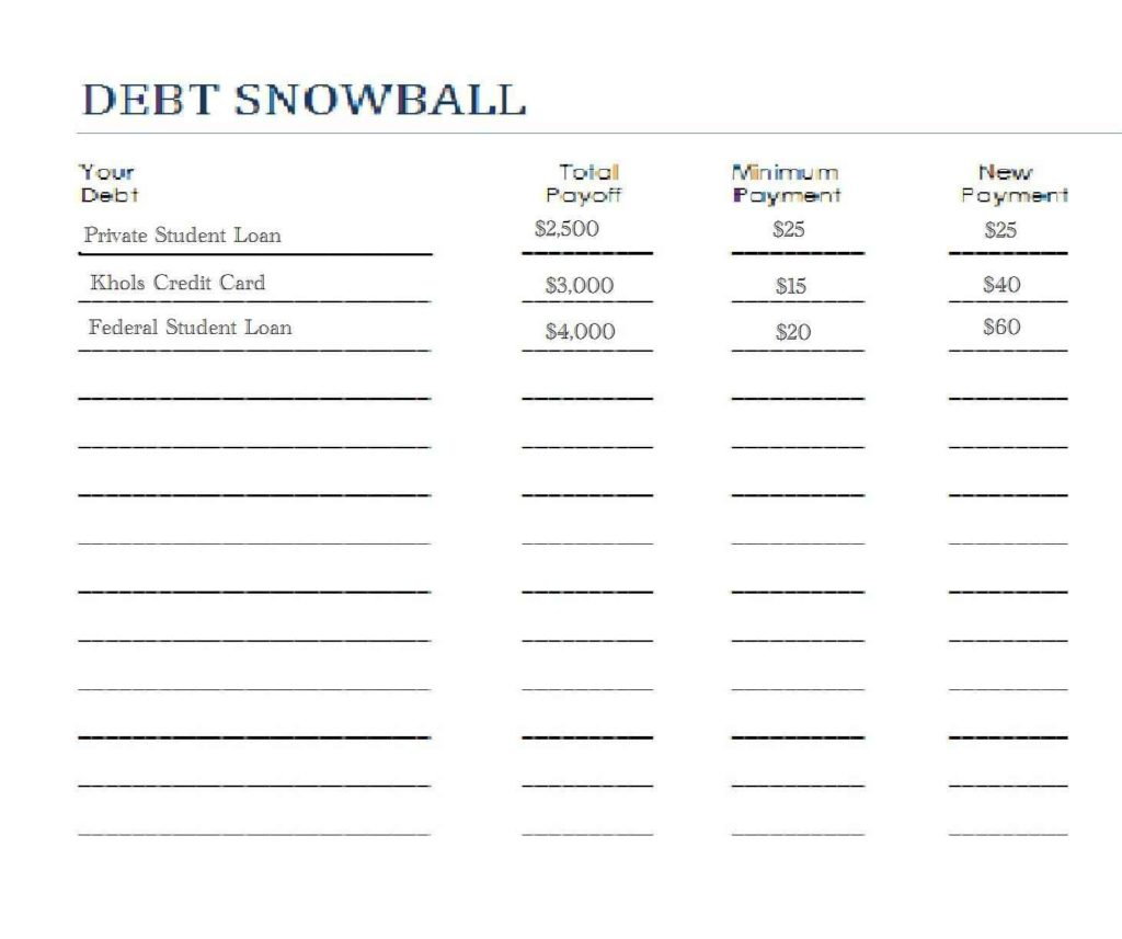 Debt Snowball Spreadsheet Docs