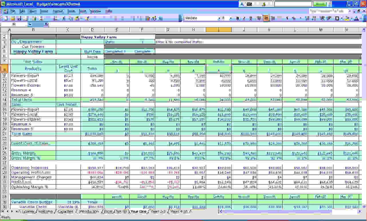 Free Business Budget Spreadsheet Templates