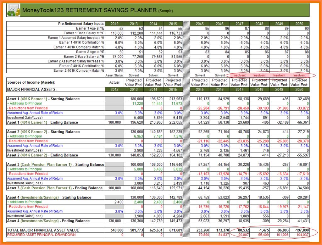 Retirement Budget Worksheet Free