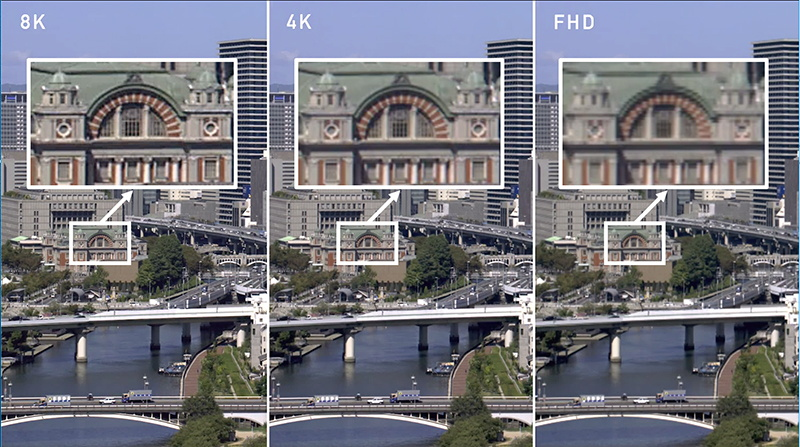 Panasonic Develops 8K Global Shutter Camera Sensor