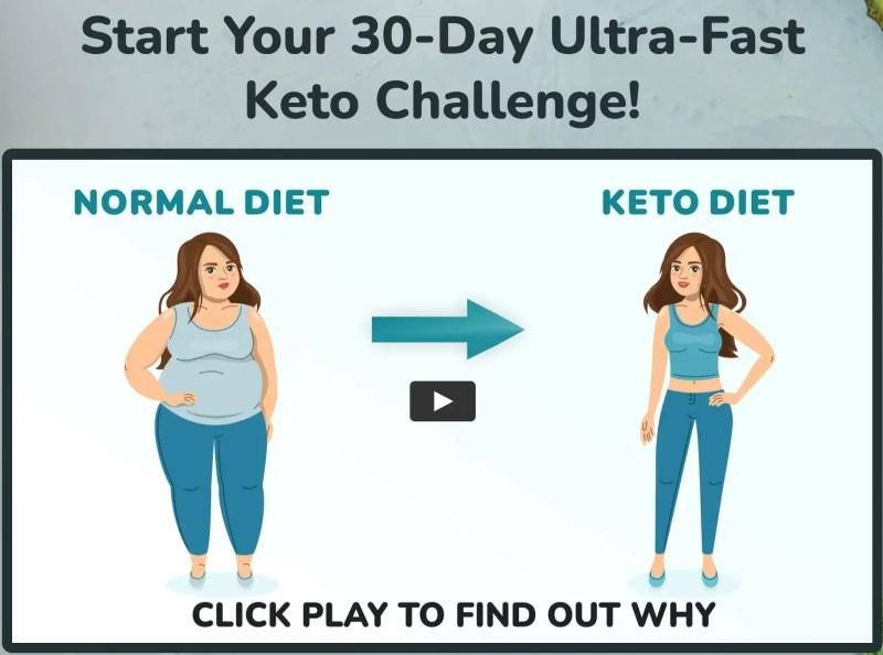 30-Day Ultra-Fast Keto Challenge