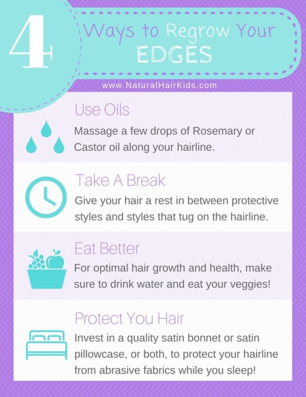 4-ways-to-regrow-edges