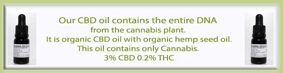 CBD Drops Organic 10 ml, 250 drops