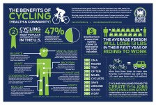 CyclingBenefits