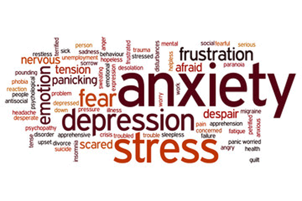 Anxiety, stress and depression word cloud