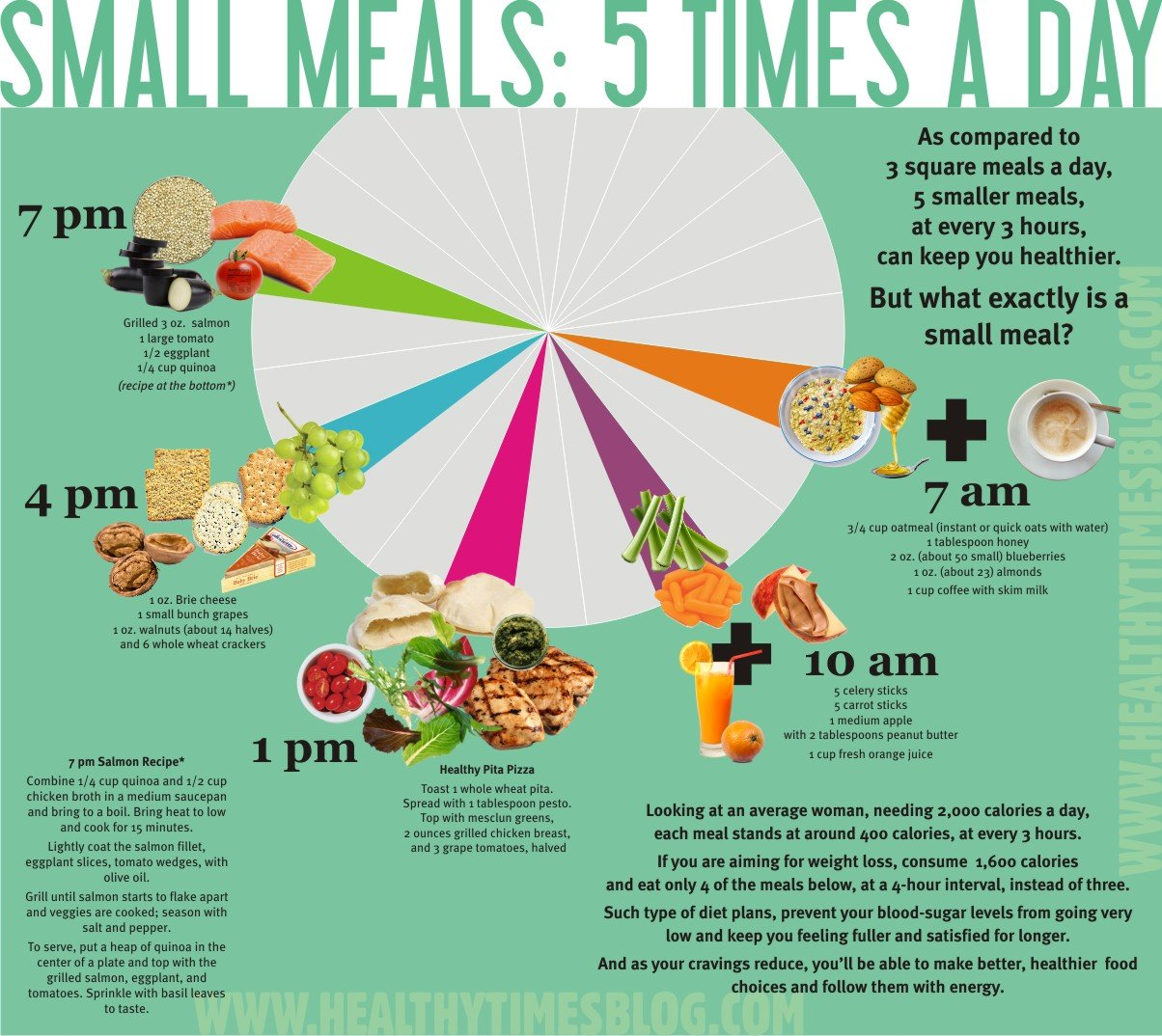 5 Bites Per Day Infographic