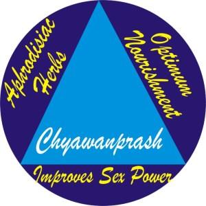 Chyawanprash sex
