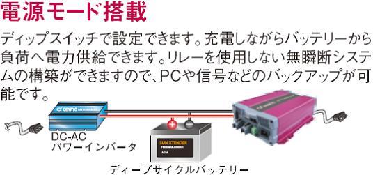 cx-power-0