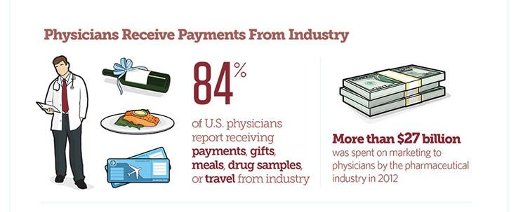 drugs-pharmaceuticals-infographic-bit-735-300