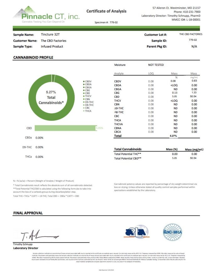 Certificate of Analysis for natured ease CBD 1500 mg tincture