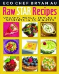 Raw Star Recipes – Interview with Bryan Au