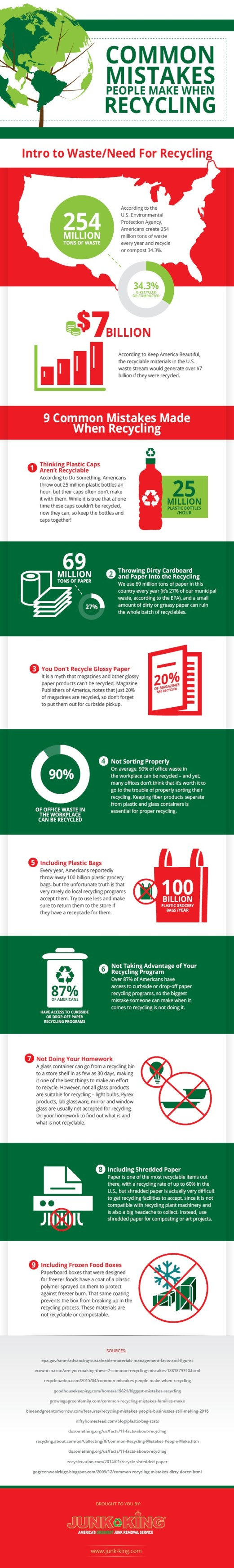Common Recycling Mistakes
