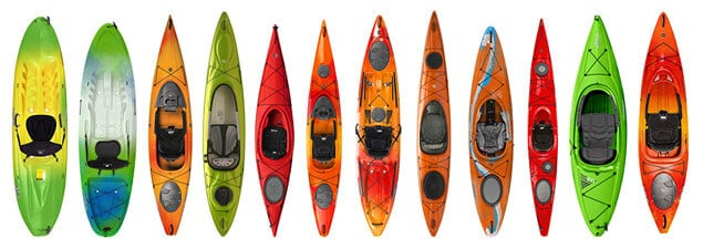 best kayak for your needs