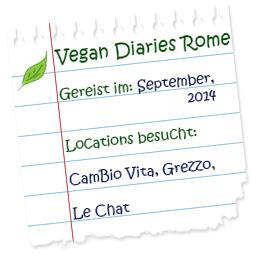 Diaries_Rome