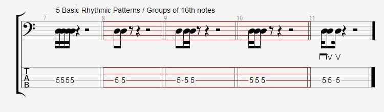 16th note permutations