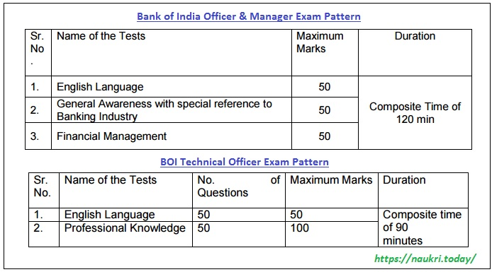 BOI Exam Pattern