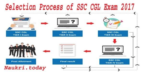 Selection Process of SSC CGL Exam 2017