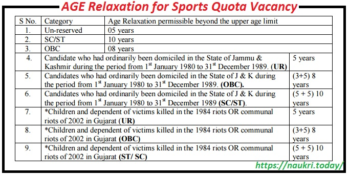 What is the Age Qualification for SSB Sports Quota Vacancy