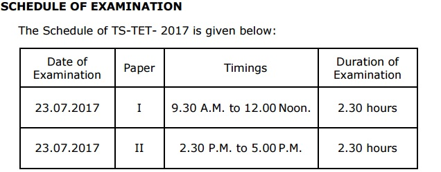 What is Important Date of TS TET 2017 ? Exam & Apply Date