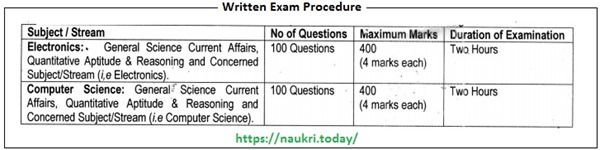 NTRO TA Exam Procedure 2017