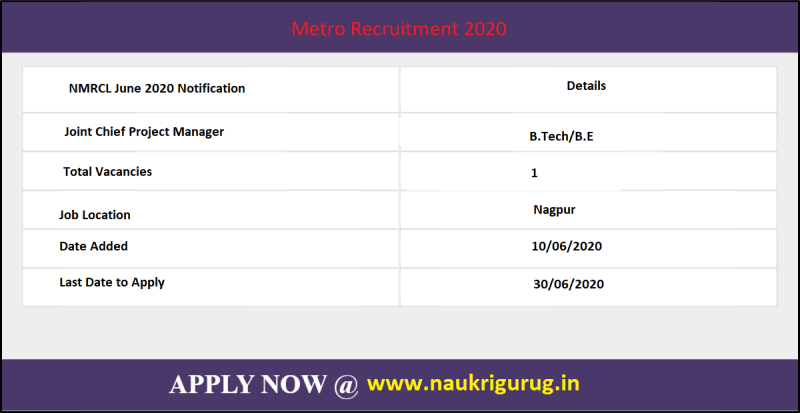 Joint Chief Project Manager vacancy in NMRCL Recruitment 2020