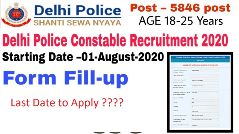 SSC Constable Exeucitve Recruitment 2020