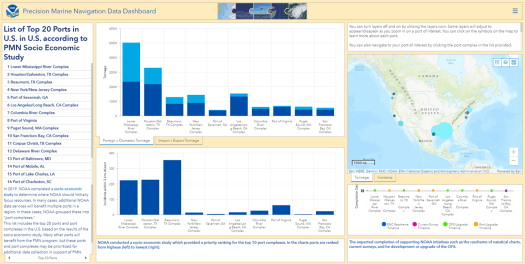 Screenshot of the PMN dashboard.